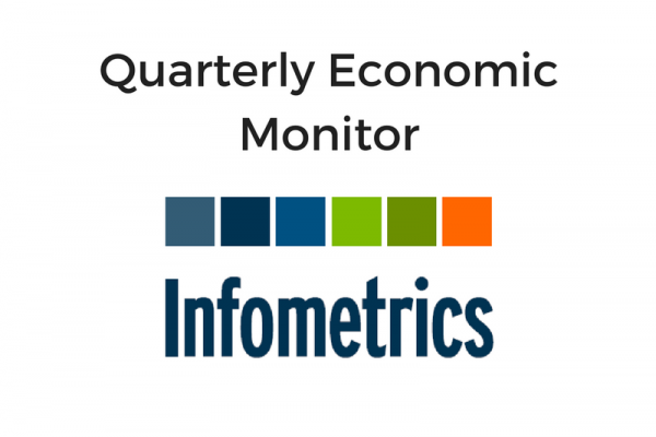 Quarterly Economic Monitor
